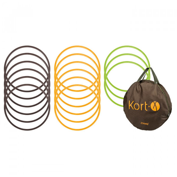 Kort.X Koordinations Set